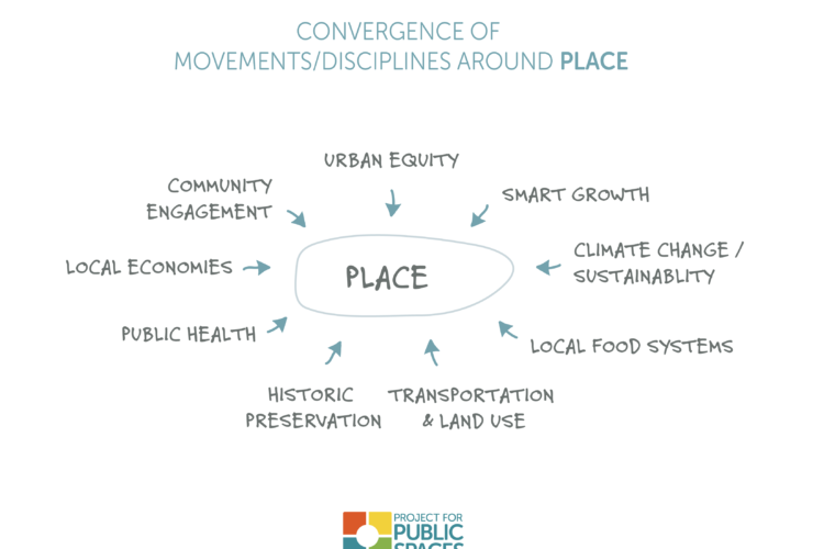 What Does Quality Of Place Mean To A Local Economy?